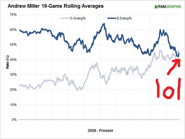 miller-2
