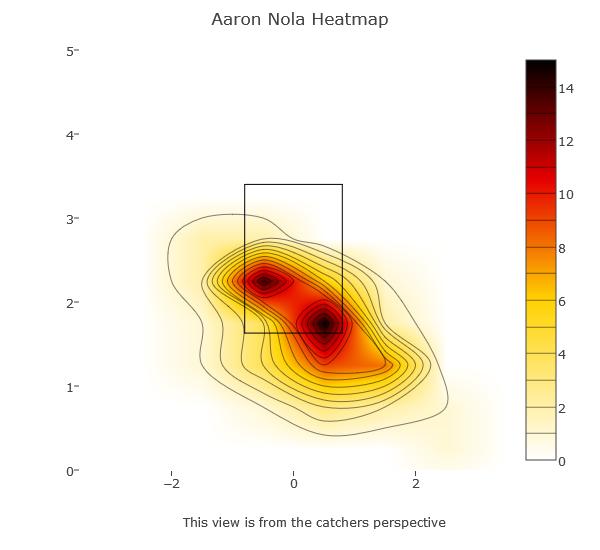 nola-curves-2-strikes
