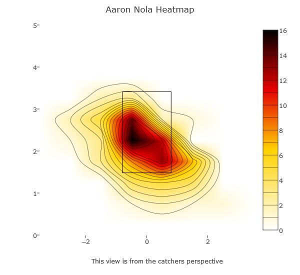 nola-curves-non-2-strikes