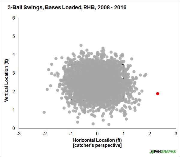 Swings-2008-2016