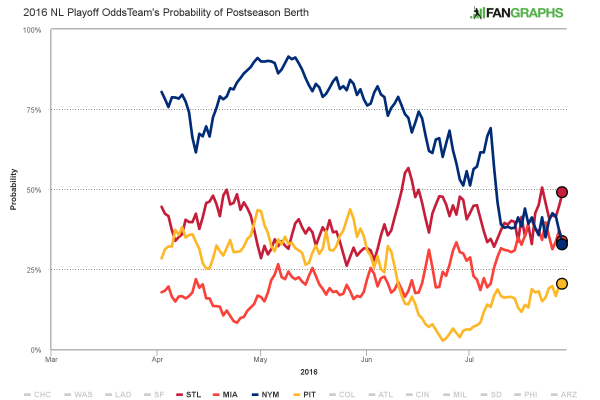 chart (9)
