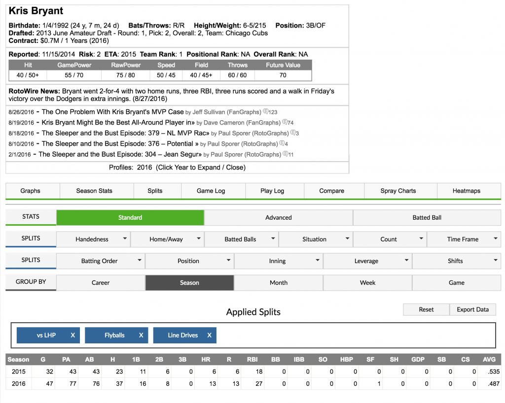 Kris Bryant Splits Tool Overview
