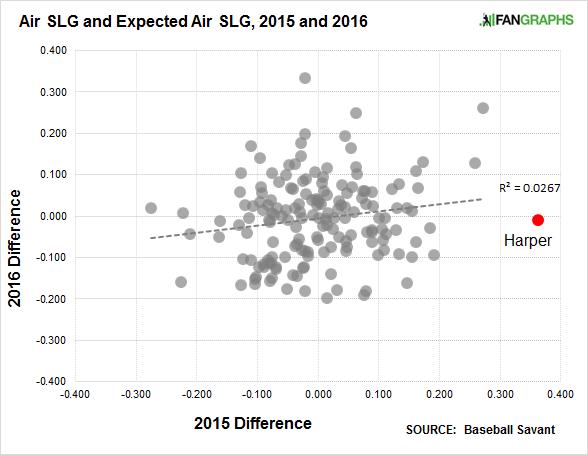 air-slugging-2016-2015