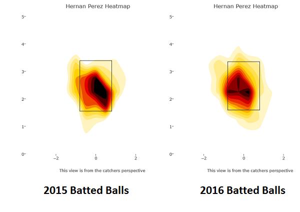 Perez-batted-balls