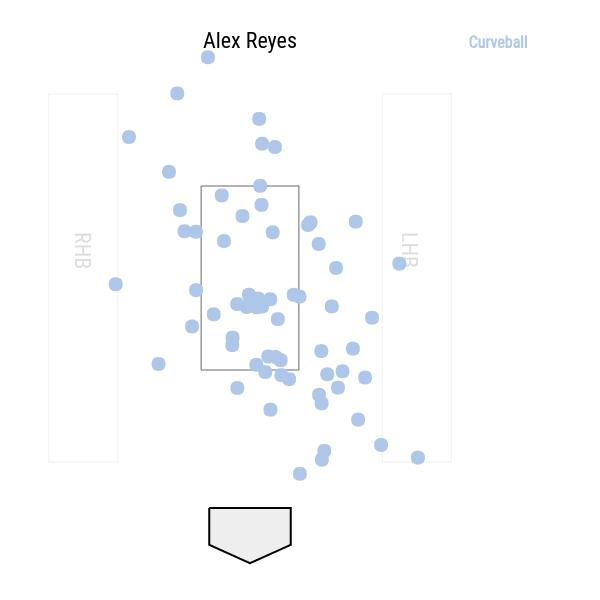 Alex-reyes