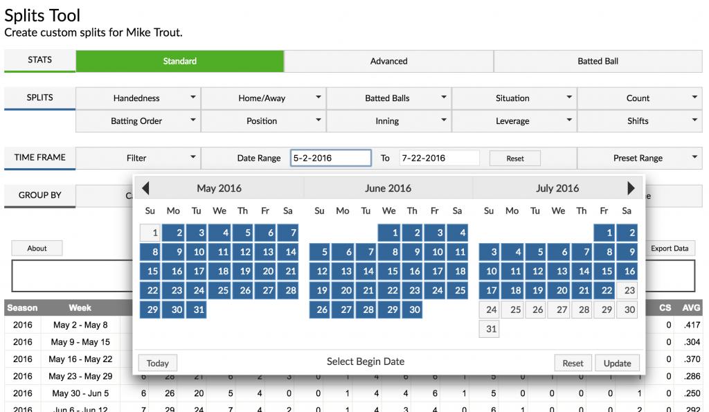 Date Range Splits Tool