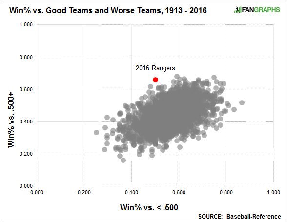 Rangers-win-good-worse