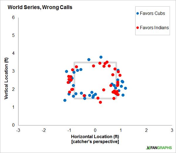 wrong-calls