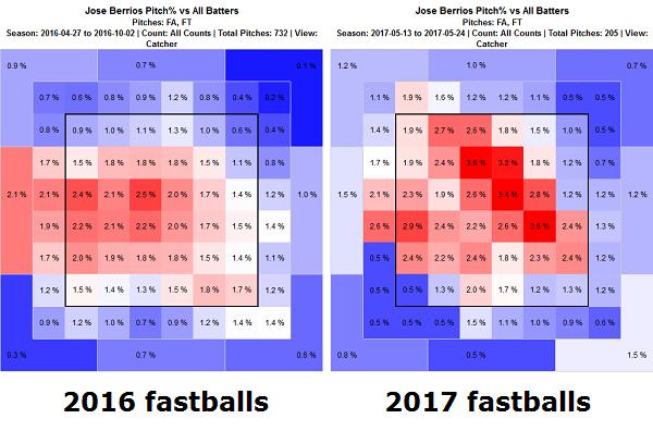 Berrios-fastballs