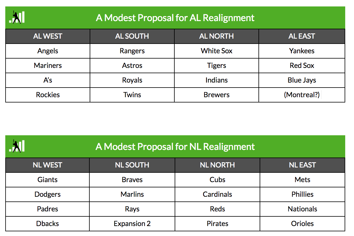 Rob Manfred's Three Expansion Cities | FanGraphs Baseball