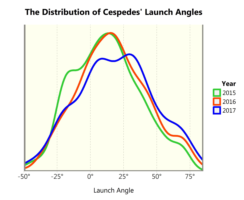 3angle_distributions