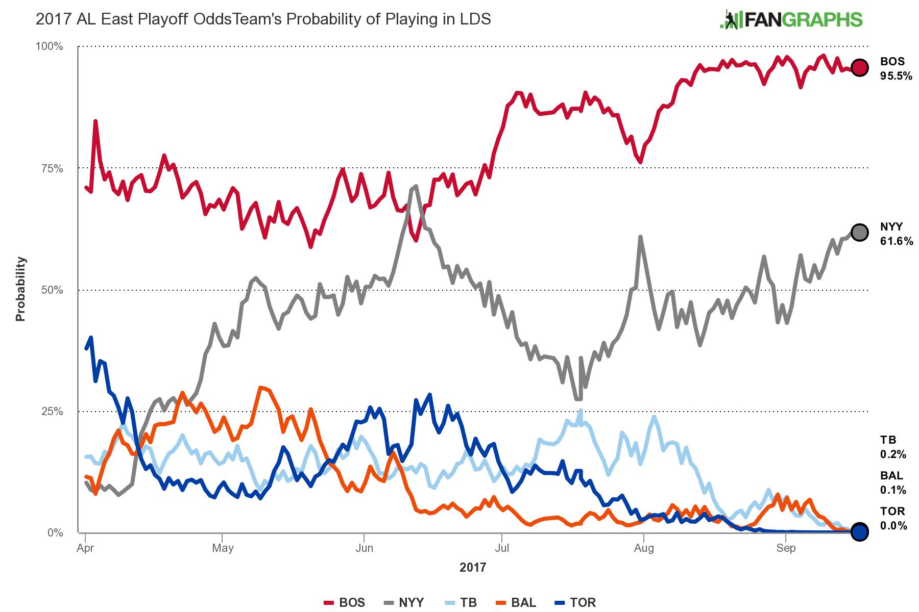 Chart-1-2