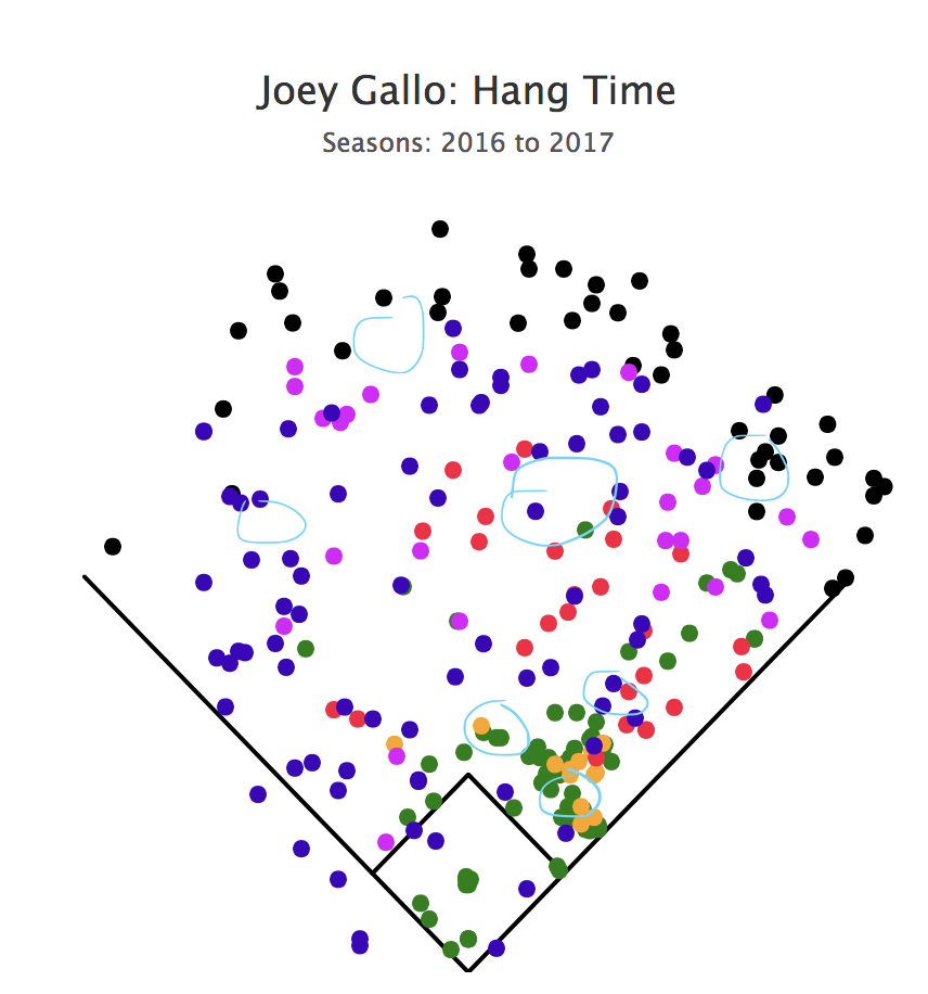 The Fourman Outfield And Positionless Baseball Fangraphs. Houston May Or Not Be On To Something Hitters Could Bunt For Doubles Against Such Alignment Though How Many Like Gallo Would Willing. Rover. Baseball Positions Diagram With Rover At Scoala.co