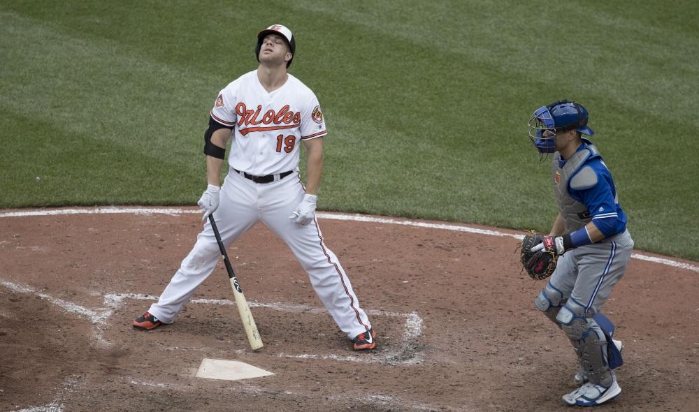 separation shoes 503eb 2e4ce Elegy for '18 – Baltimore Orioles   FanGraphs Baseball