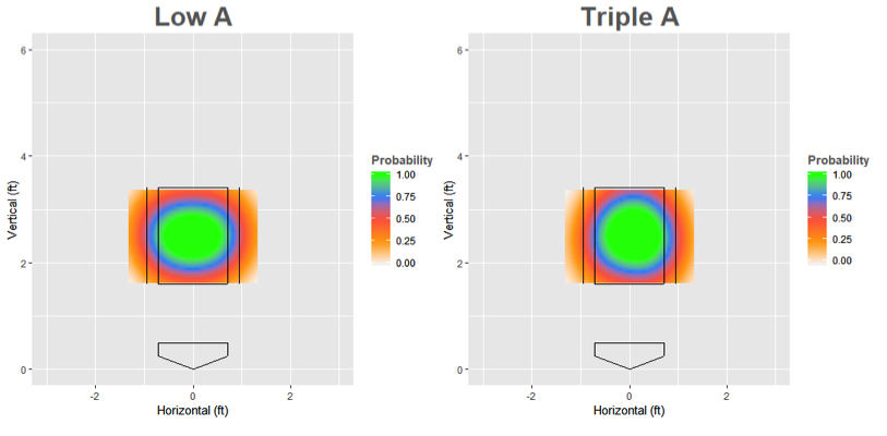 The Minor-League Strike Zone Is Objectively Different