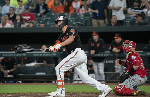 The Orioles Are Having a Great Last Place Season   FanGraphs
